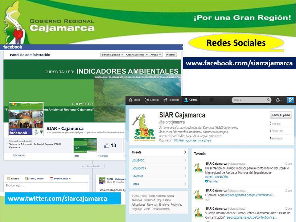 www.facebook.com/siarcajamarca www.twitter.com/siarcajamarca Redes Sociales