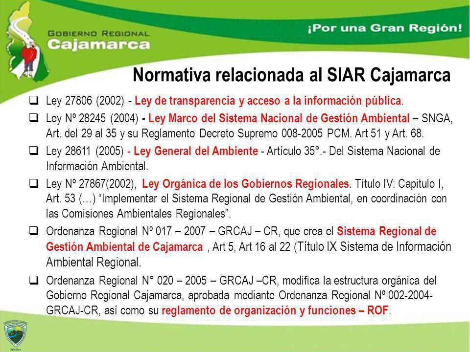 Normativa relacionada al SIAR Cajamarca Ley 27806 (2002) - Ley de transparencia y acceso a la información pública. Ley Nº 28245 (2004) - Ley Marco del