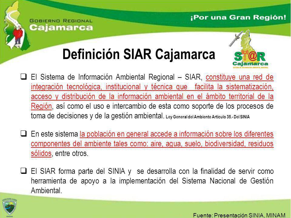 El Sistema de Información Ambiental Regional – SIAR, constituye una red de integración tecnológica, institucional y técnica que facilita la sistematiz