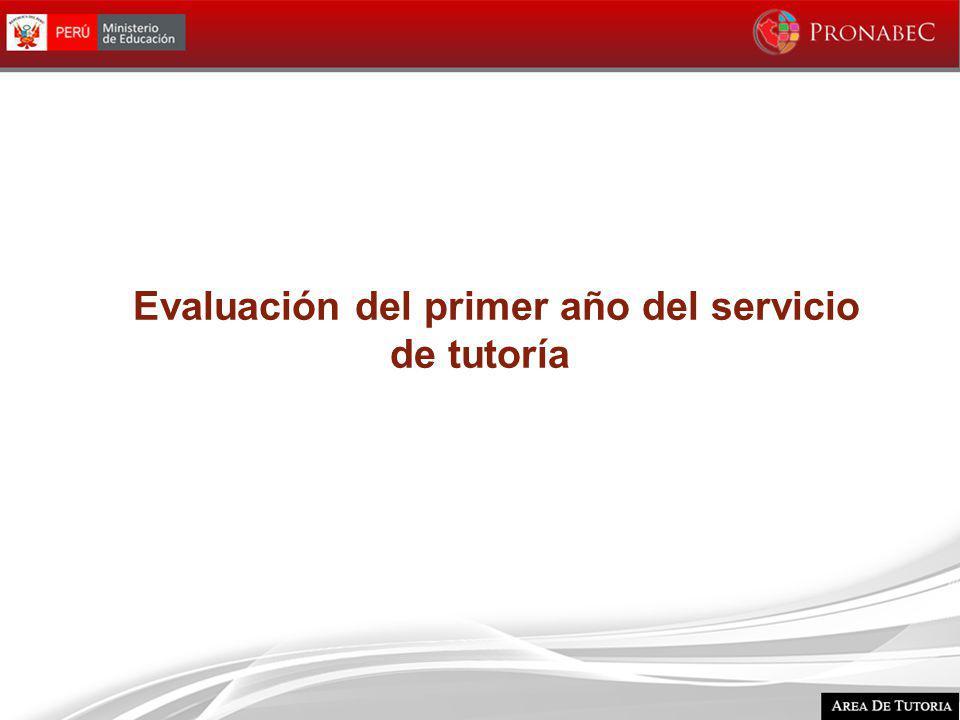 Soporte del servicio de tutoría 2013 1- Seguro de salud 2- Acompañamiento psicológico 3- Especialista en tutoría