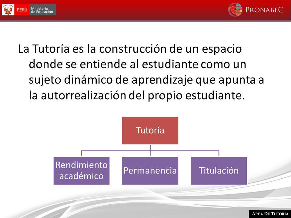 La Tutoría es la construcción de un espacio donde se entiende al estudiante como un sujeto dinámico de aprendizaje que apunta a la autorrealización de
