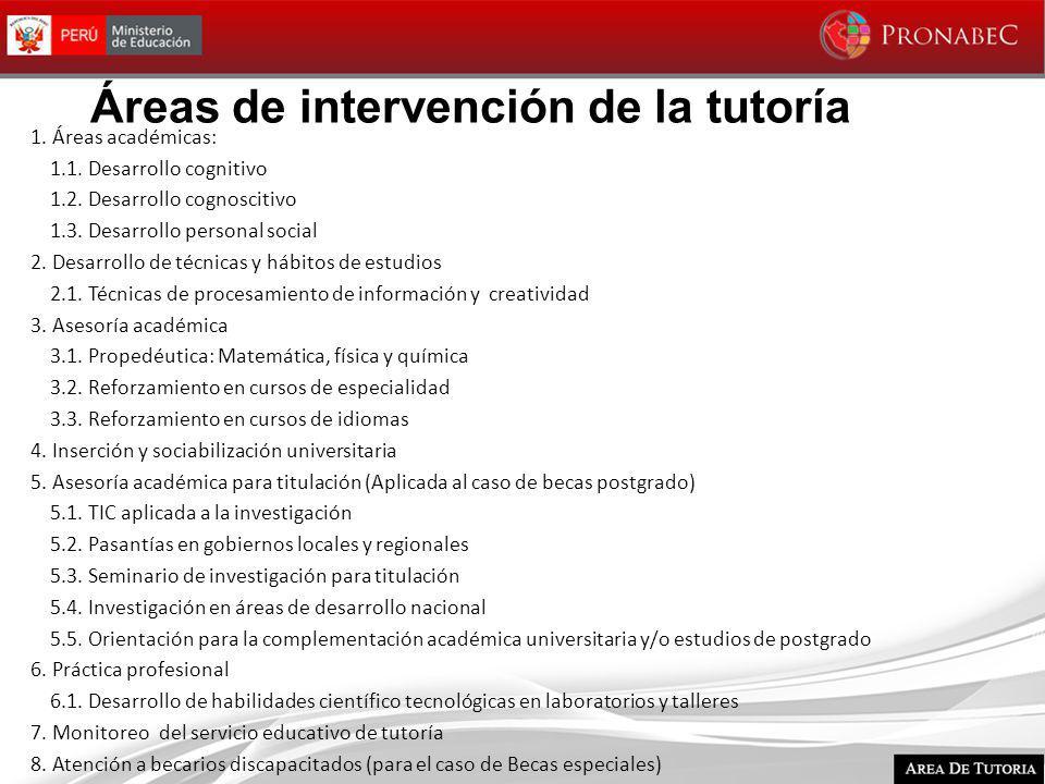 Áreas de intervención de la tutoría 1. Áreas académicas: 1.1. Desarrollo cognitivo 1.2. Desarrollo cognoscitivo 1.3. Desarrollo personal social 2. Des
