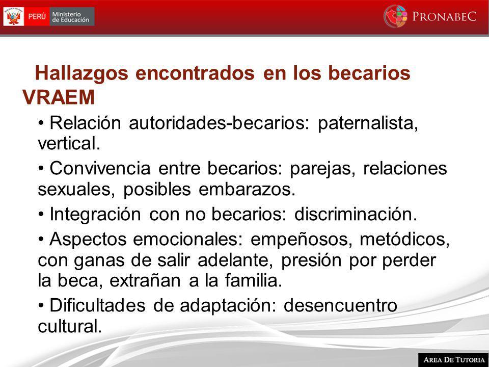 Hallazgos encontrados en los becarios VRAEM Relación autoridades-becarios: paternalista, vertical. Convivencia entre becarios: parejas, relaciones sex
