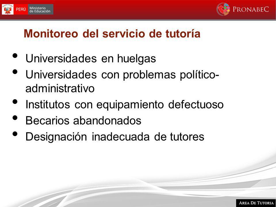 Monitoreo del servicio de tutoría Universidades en huelgas Universidades con problemas político- administrativo Institutos con equipamiento defectuoso