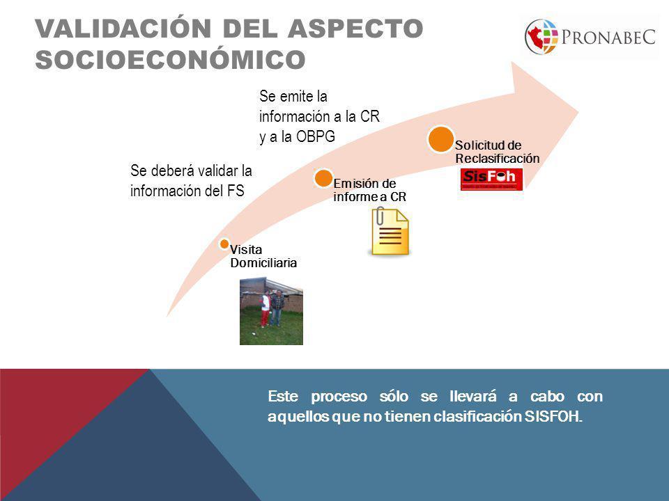 Visita Domiciliaria Emisión de informe a CR Solicitud de Reclasificación VALIDACIÓN DEL ASPECTO SOCIOECONÓMICO Se deberá validar la información del FS