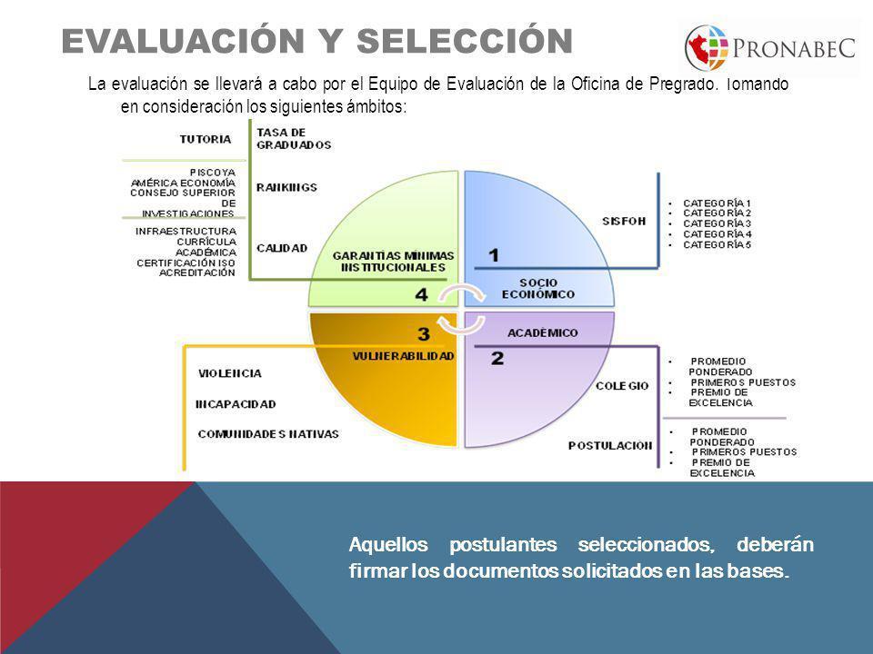 EVALUACIÓN Y SELECCIÓN La evaluación se llevará a cabo por el Equipo de Evaluación de la Oficina de Pregrado. Tomando en consideración los siguientes