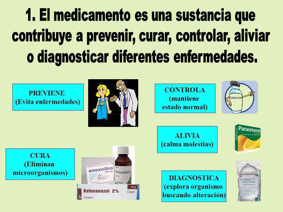PREVIENE (Evita enfermedades) CURA (Eliminan microorganismos) CONTROLA (mantiene estado normal) ALIVIA (calma molestias) DIAGNOSTICA (explora organism