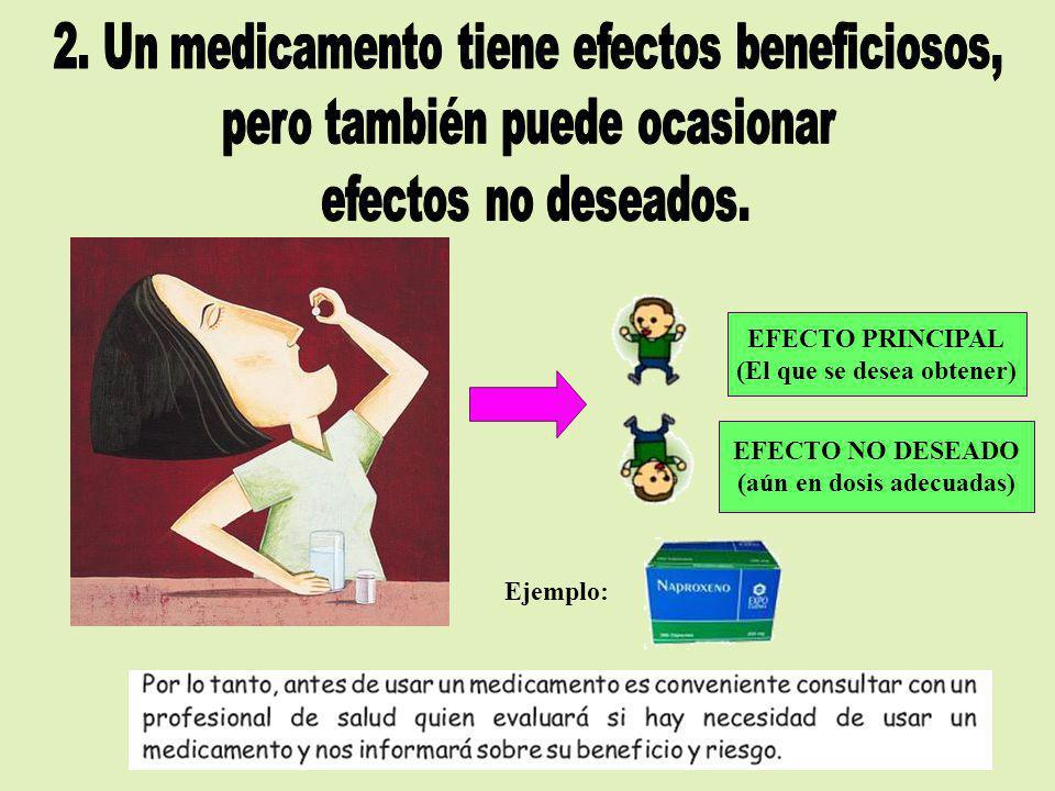 EFECTO PRINCIPAL (El que se desea obtener) EFECTO NO DESEADO (aún en dosis adecuadas) Ejemplo: