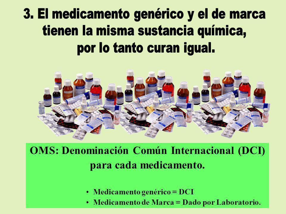 OMS: Denominación Común Internacional (DCI) para cada medicamento. Medicamento genérico = DCI Medicamento de Marca = Dado por Laboratorio.