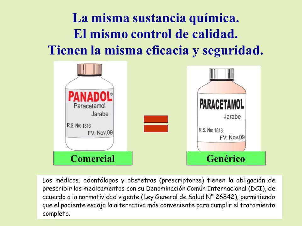 La misma sustancia química. El mismo control de calidad. Tienen la misma eficacia y seguridad. ComercialGenérico