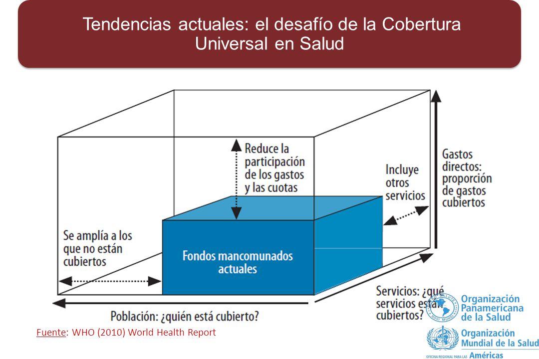 Fuente: WHO (2010) World Health Report Tendencias actuales: el desafío de la Cobertura Universal en Salud