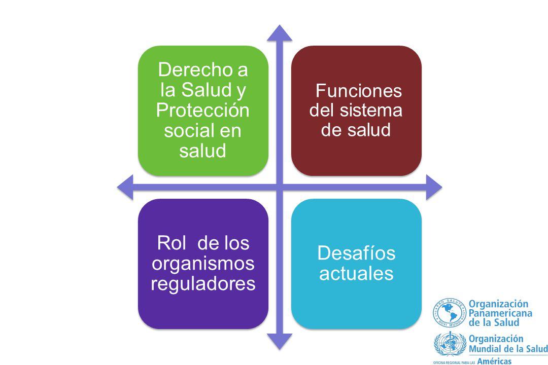 Derecho a la Salud y Protección social en salud Funciones del sistema de salud Rol de los organismos reguladores Desafíos actuales