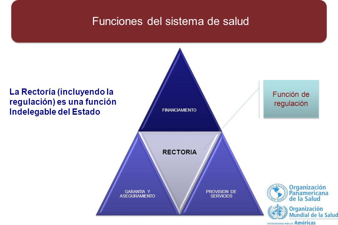 Funciones del sistema de salud FINANCIAMIENTO GARANTIA Y ASEGURAMIENTO RECTORIA PROVISION DE SERVICIOS Función de regulación La Rectoría (incluyendo la regulación) es una función Indelegable del Estado