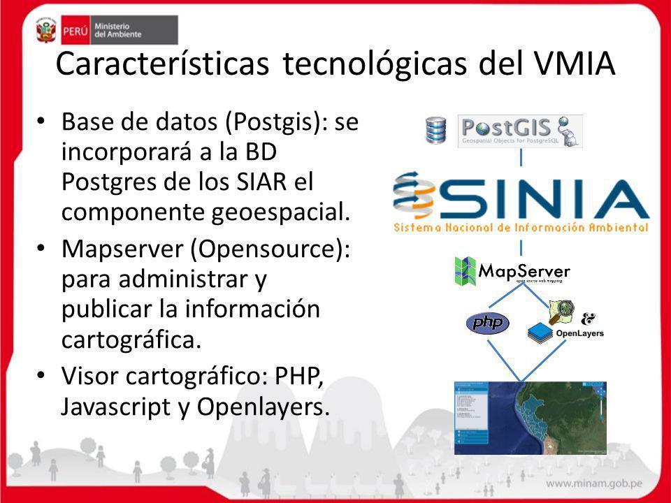 Características tecnológicas del VMIA Base de datos (Postgis): se incorporará a la BD Postgres de los SIAR el componente geoespacial. Mapserver (Opens