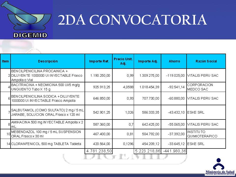 2DA CONVOCATORIA