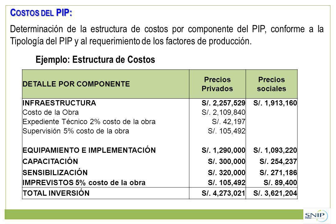 C OSTOS DEL PIP: Determinación de la estructura de costos por componente del PIP, conforme a la Tipología del PIP y al requerimiento de los factores d
