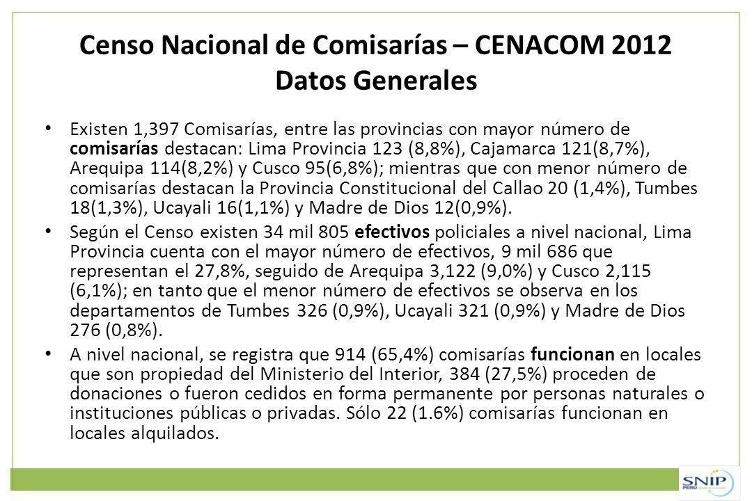 Censo Nacional de Comisarías – CENACOM 2012 Datos Generales Existen 1,397 Comisarías, entre las provincias con mayor número de comisarías destacan: Li