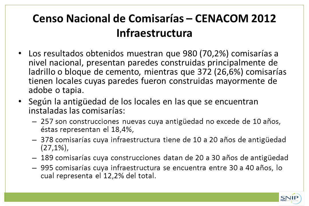 Censo Nacional de Comisarías – CENACOM 2012 Infraestructura Los resultados obtenidos muestran que 980 (70,2%) comisarías a nivel nacional, presentan p