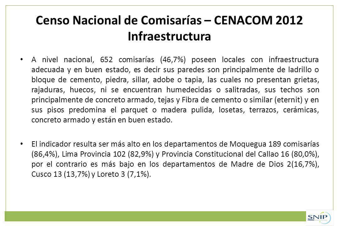 Censo Nacional de Comisarías – CENACOM 2012 Infraestructura A nivel nacional, 652 comisarías (46,7%) poseen locales con infraestructura adecuada y en