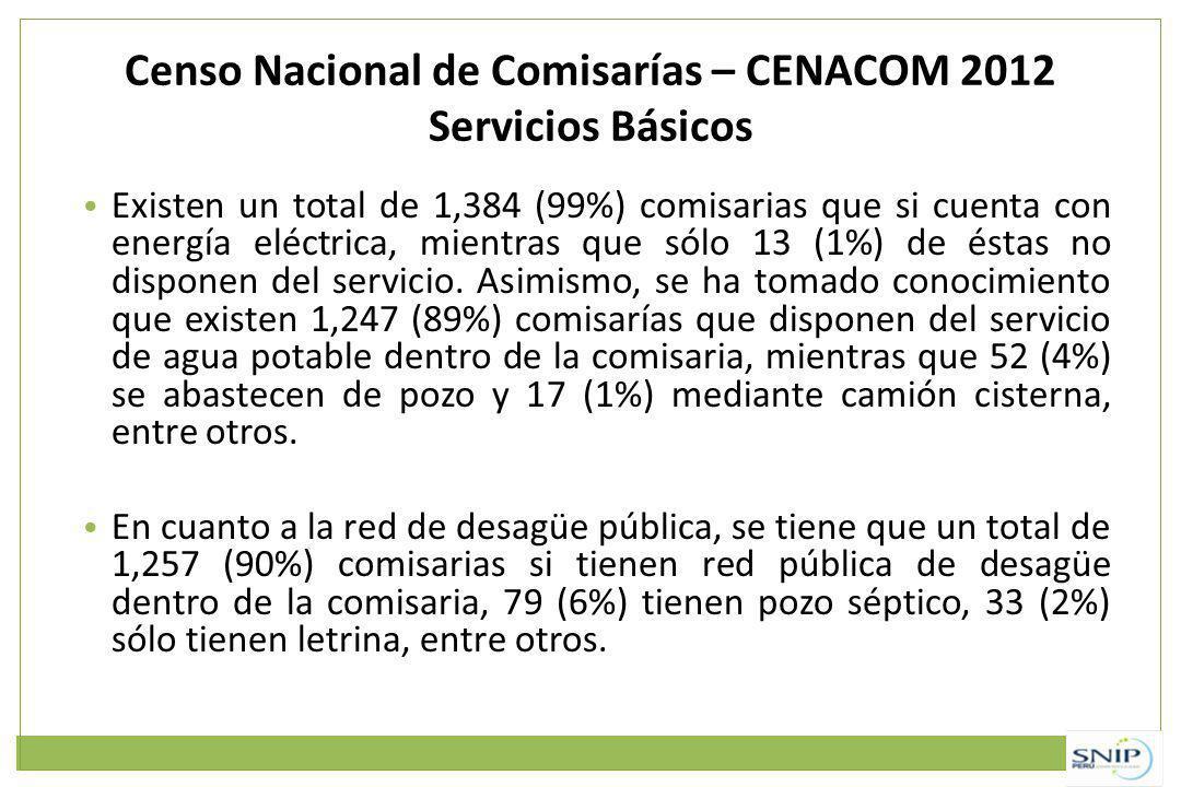 Censo Nacional de Comisarías – CENACOM 2012 Servicios Básicos Existen un total de 1,384 (99%) comisarias que si cuenta con energía eléctrica, mientras