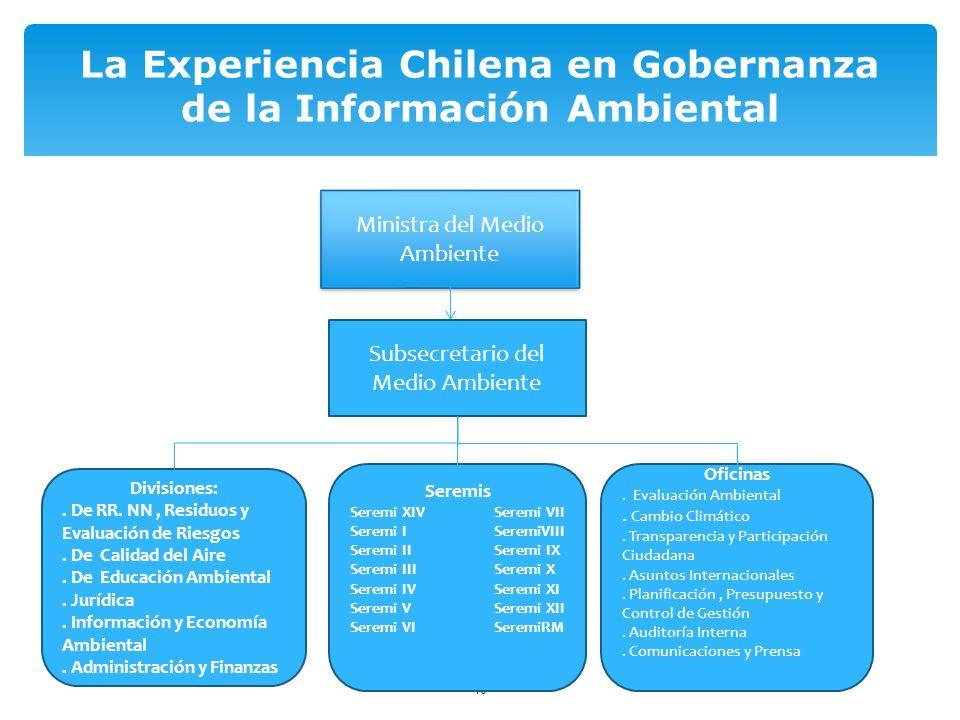10 La Experiencia Chilena en Gobernanza de la Información Ambiental Ministra del Medio Ambiente Subsecretario del Medio Ambiente Divisiones:.