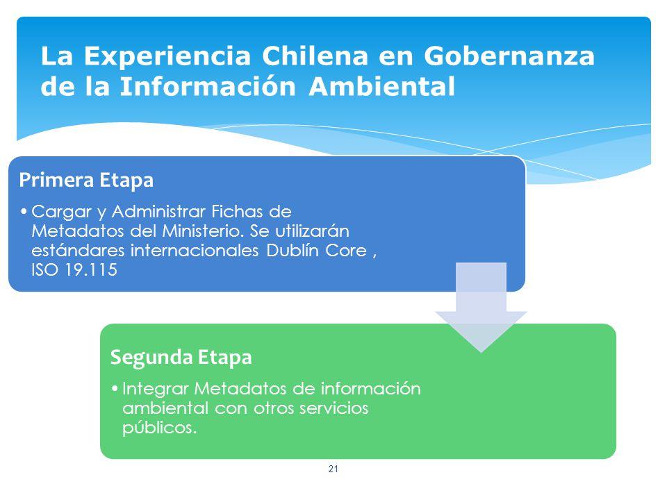 21 La Experiencia Chilena en Gobernanza de la Información Ambiental Primera Etapa Cargar y Administrar Fichas de Metadatos del Ministerio.