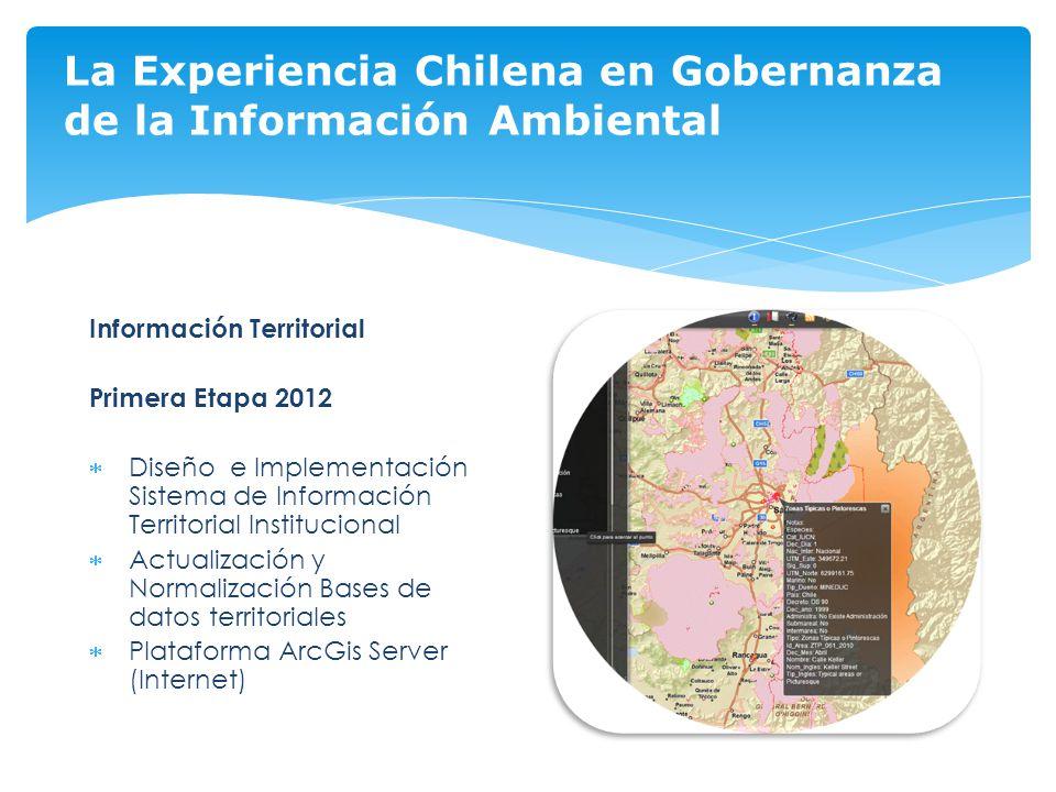 Información Territorial Primera Etapa 2012 Diseño e Implementación Sistema de Información Territorial Institucional Actualización y Normalización Bases de datos territoriales Plataforma ArcGis Server (Internet)