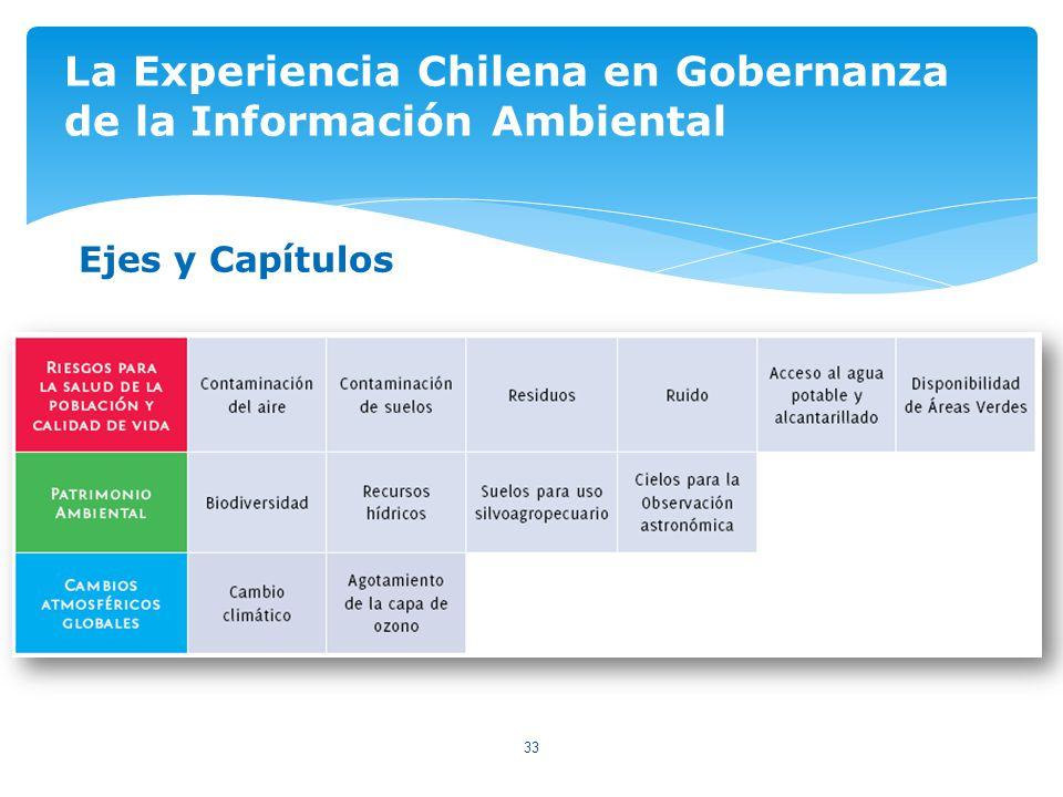 33 La Experiencia Chilena en Gobernanza de la Información Ambiental Ejes y Capítulos
