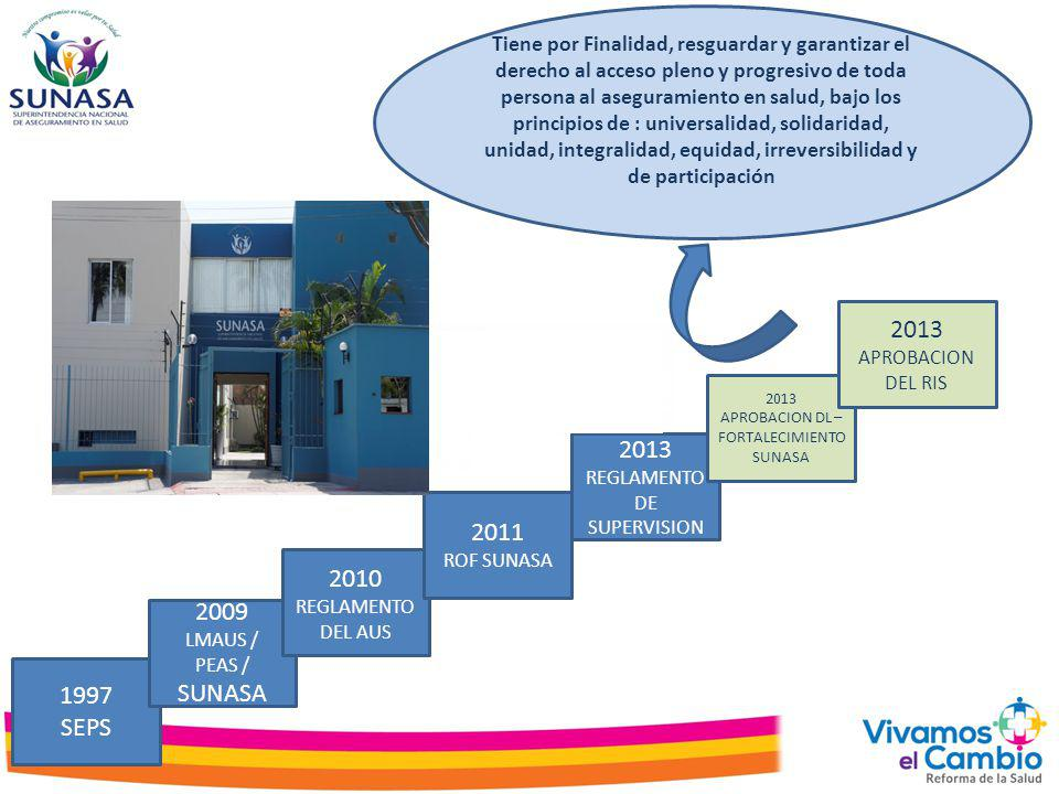 Sector Privado (EPS) 5 EPS y 16 Prepagas Fondos: S/.