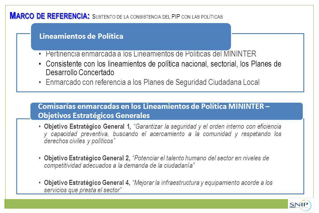 Pertinencia enmarcada a los Lineamientos de Políticas del MININTER Consistente con los lineamientos de política nacional, sectorial, los Planes de Des