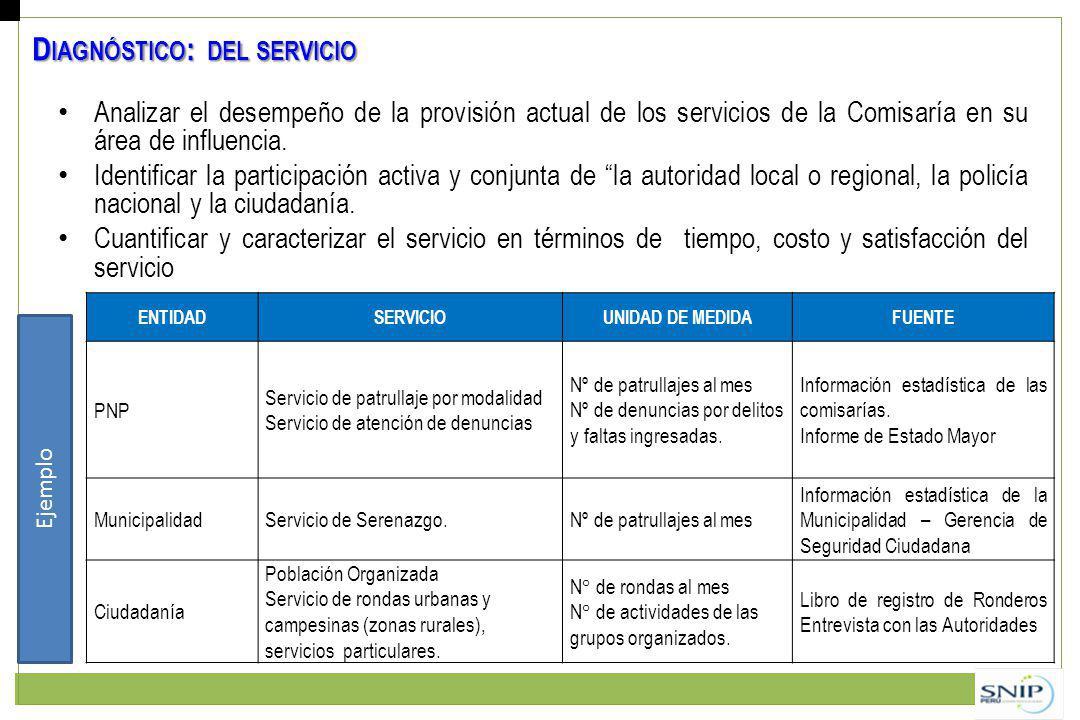 Analizar el desempeño de la provisión actual de los servicios de la Comisaría en su área de influencia. Identificar la participación activa y conjunta