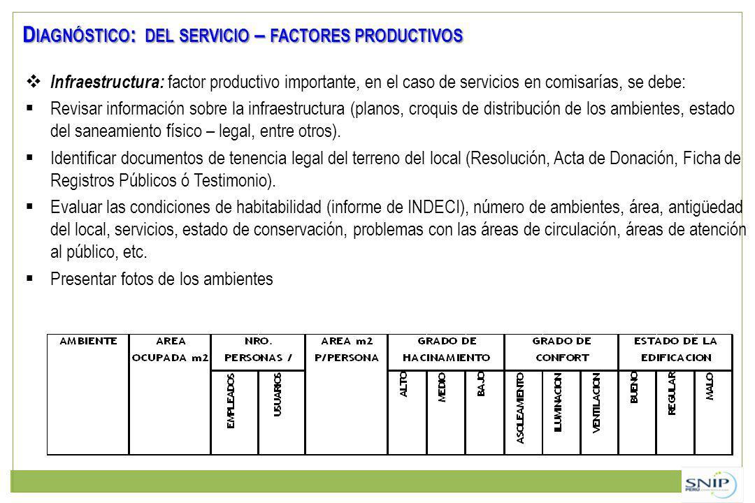 Infraestructura: factor productivo importante, en el caso de servicios en comisarías, se debe: Revisar información sobre la infraestructura (planos, c