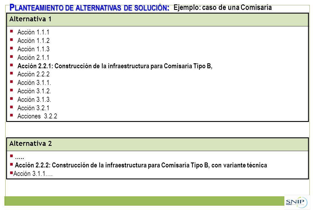 Alternativa 1 Acción 1.1.1 Acción 1.1.2 Acción 1.1.3 Acción 2.1.1 Acción 2.2.1: Construcción de la infraestructura para Comisaría Tipo B, Acción 2.2.2 Acción 3.1.1.