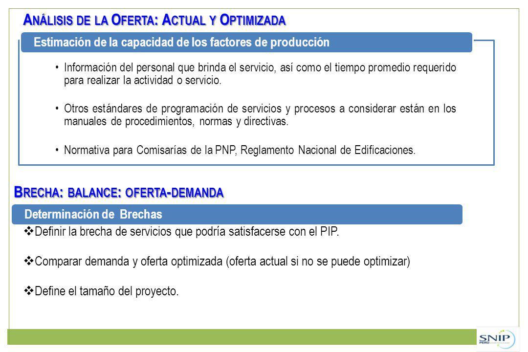 Información del personal que brinda el servicio, así como el tiempo promedio requerido para realizar la actividad o servicio.