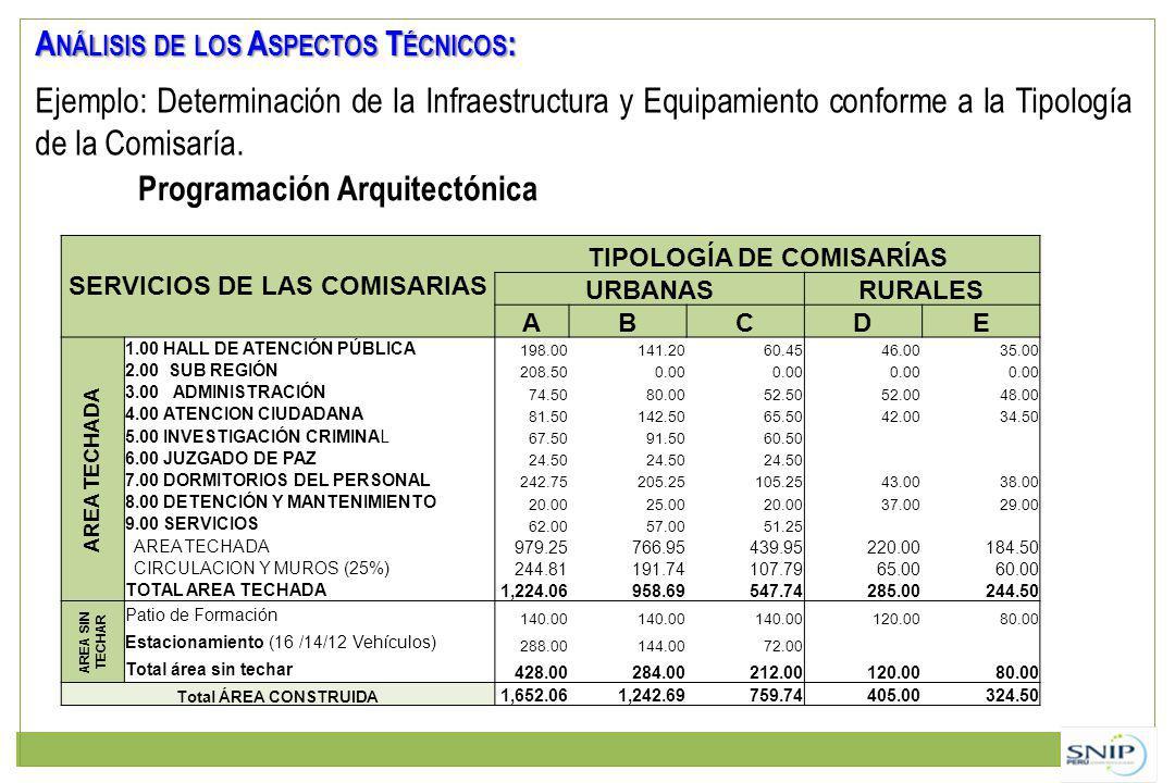A NÁLISIS DE LOS A SPECTOS T ÉCNICOS : Ejemplo: Determinación de la Infraestructura y Equipamiento conforme a la Tipología de la Comisaría.