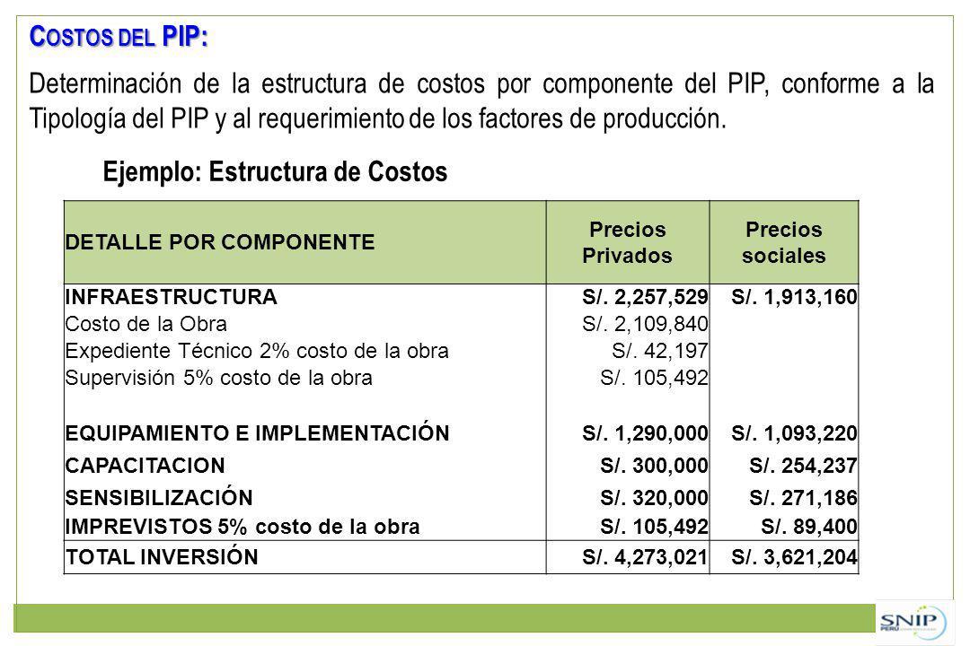 C OSTOS DEL PIP: Determinación de la estructura de costos por componente del PIP, conforme a la Tipología del PIP y al requerimiento de los factores de producción.