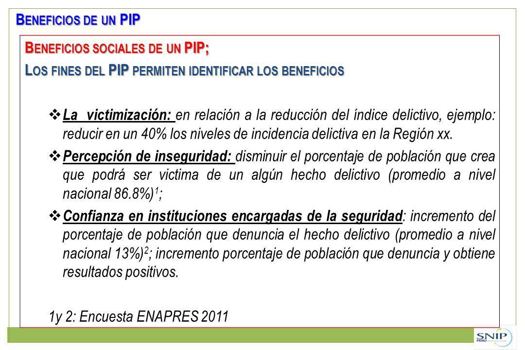 B ENEFICIOS SOCIALES DE UN PIP; L OS FINES DEL PIP PERMITEN IDENTIFICAR LOS BENEFICIOS La victimización: en relación a la reducción del índice delicti