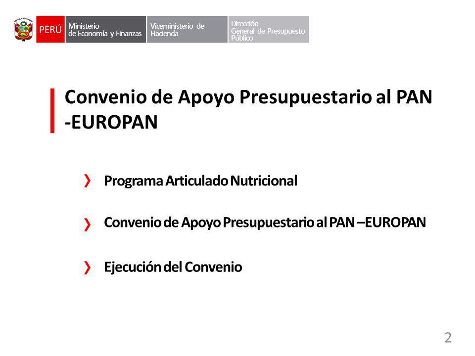 Convenio de Apoyo Presupuestario al PAN -EUROPAN Convenio de Apoyo Presupuestario al PAN –EUROPAN Ejecución del Convenio Ministerio de Economía y Fina
