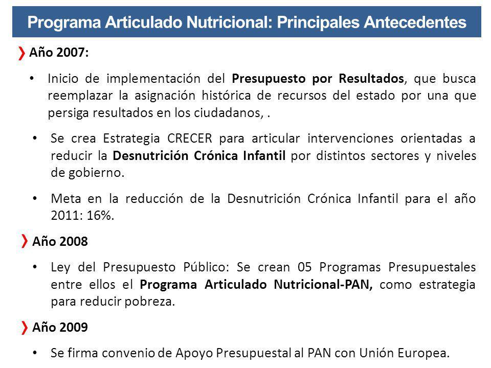 Programa Articulado Nutricional: Principales Antecedentes Año 2007: Inicio de implementación del Presupuesto por Resultados, que busca reemplazar la a