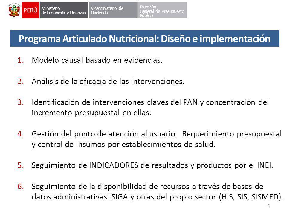 Programa Articulado Nutricional: Diseño e implementación 1.Modelo causal basado en evidencias. 2.Análisis de la eficacia de las intervenciones. 3.Iden