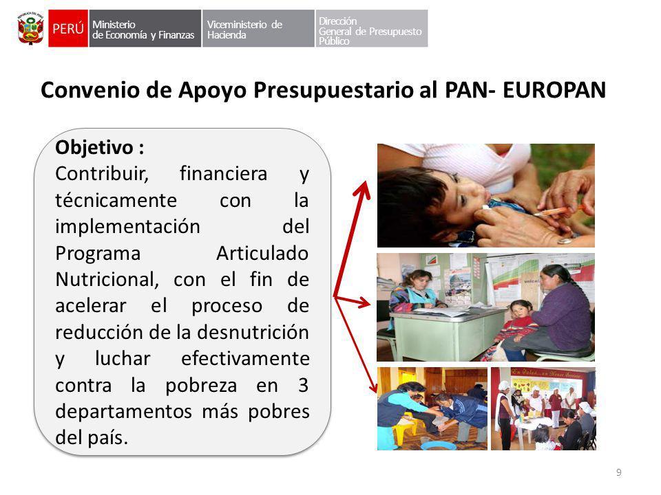 Convenio de Apoyo Presupuestario al PAN- EUROPAN Objetivo : Contribuir, financiera y técnicamente con la implementación del Programa Articulado Nutric