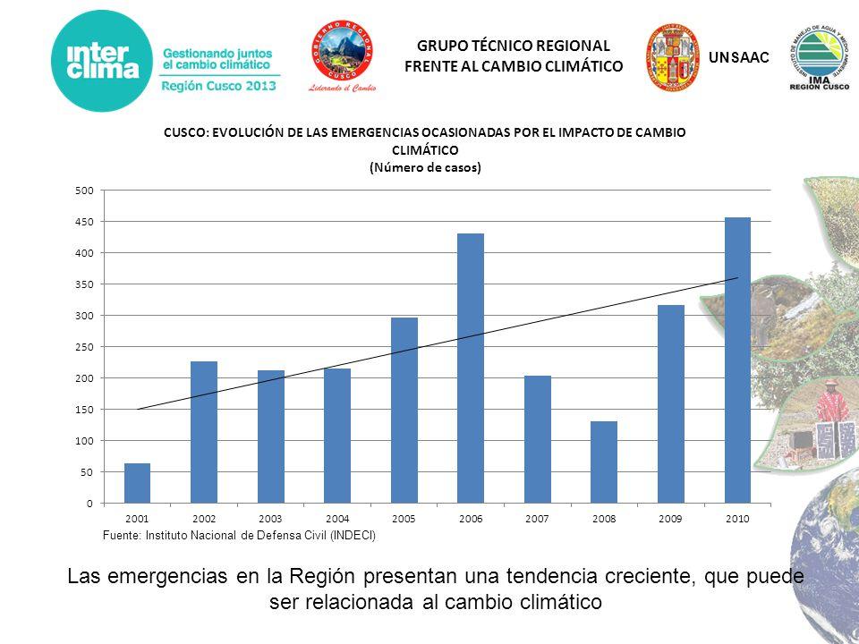 GRUPO TÉCNICO REGIONAL FRENTE AL CAMBIO CLIMÁTICO Las emergencias en la Región presentan una tendencia creciente, que puede ser relacionada al cambio