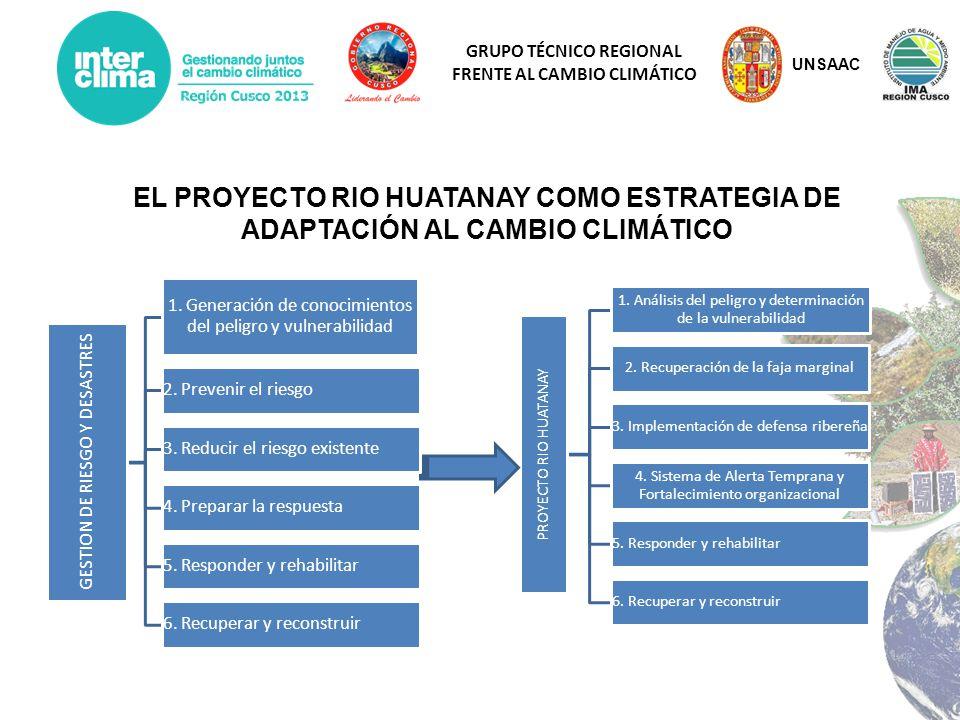 GRUPO TÉCNICO REGIONAL FRENTE AL CAMBIO CLIMÁTICO EL PROYECTO RIO HUATANAY COMO ESTRATEGIA DE ADAPTACIÓN AL CAMBIO CLIMÁTICO PROYECTO RIO HUATANAY 1.