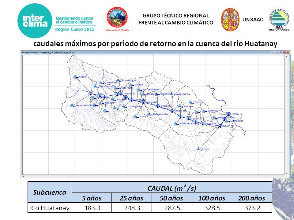 GRUPO TÉCNICO REGIONAL FRENTE AL CAMBIO CLIMÁTICO caudales máximos por periodo de retorno en la cuenca del rio Huatanay UNSAAC