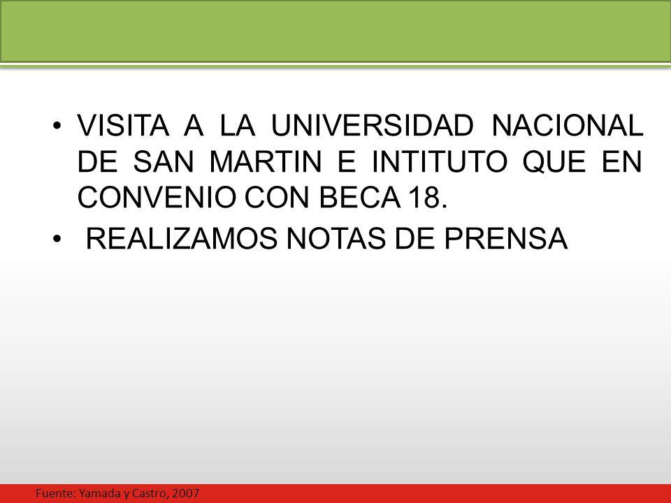 Fuente: Yamada y Castro, 2007 VISITA A LA UNIVERSIDAD NACIONAL DE SAN MARTIN E INTITUTO QUE EN CONVENIO CON BECA 18.