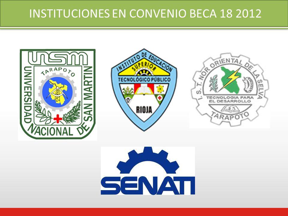 INSTITUCIONES EN CONVENIO BECA 18 2012