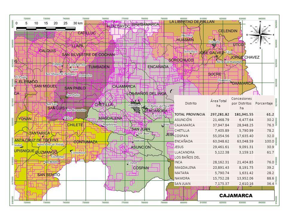 Distrito Área Total ha Concesiones por Distritos ha Porcentaje TOTAL PROVINCIA297,281.82181,941.5561.2 ASUNCIÓN21,468.796,477.6430.2 CAJAMARCA37,947.8