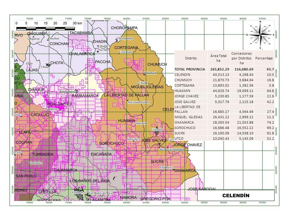 Distrito Área Total ha Concesiones por Distritos ha Porcentaje TOTAL PROVINCIA265,852.29116,080.6943.7 CELENDIN40,513.234,268.4010.5 CHUMUCH21,870.733