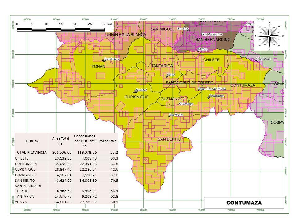 Distrito Área Total ha Concesiones por Distritos ha Porcentaje TOTAL PROVINCIA206,506.03118,078.5657.2 CHILETE13,139.527,008.4353.3 CONTUMAZA35,090.53