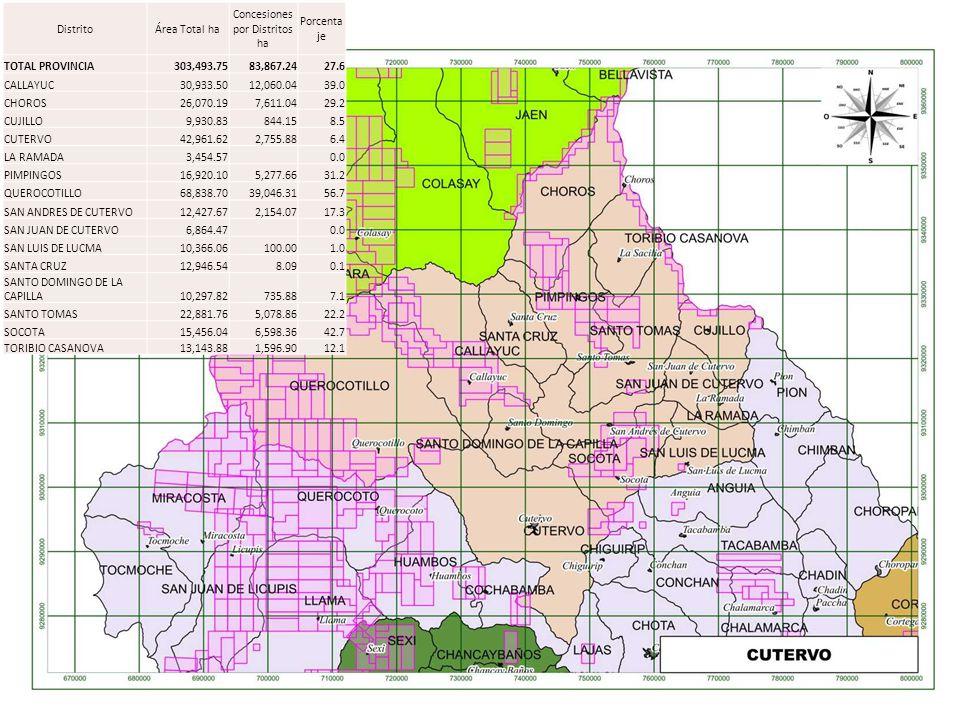 DistritoÁrea Total ha Concesiones por Distritos ha Porcenta je TOTAL PROVINCIA303,493.7583,867.2427.6 CALLAYUC30,933.5012,060.0439.0 CHOROS26,070.197,